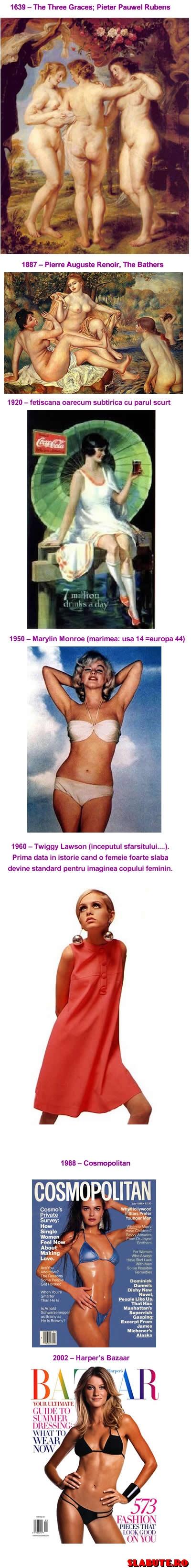 evolutie etalon frumusete Nu Kilogramele in plus sau in minus te fac femeie