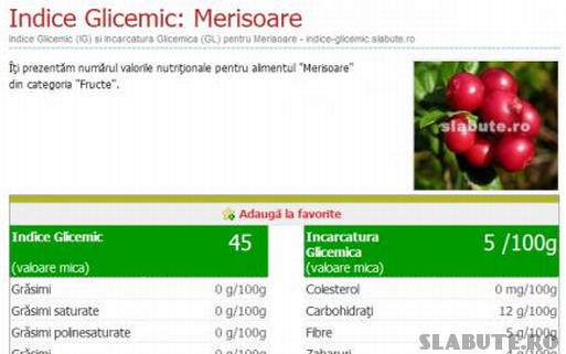 indice glicemic Indice glicemic si Incarcatura glicemica