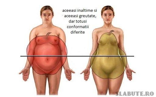 greutate ideala Greutatea ideala